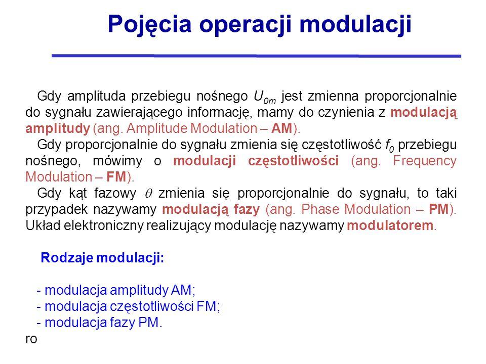 Gdy amplituda przebiegu nośnego U 0m jest zmienna proporcjonalnie do sygnału zawierającego informację, mamy do czynienia z modulacją amplitudy (ang.