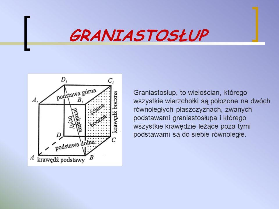 GRANIASTOSŁUP Graniastosłup, to wielościan, którego wszystkie wierzchołki są położone na dwóch równoległych płaszczyznach, zwanych podstawami graniast