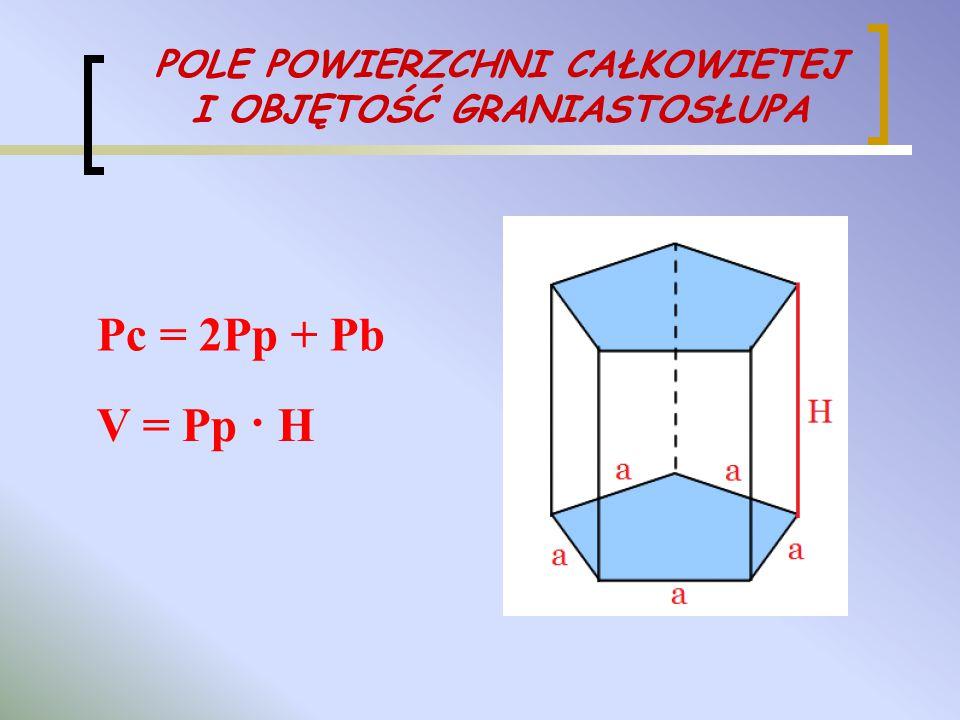 POLE POWIERZCHNI CAŁKOWIETEJ I OBJĘTOŚĆ GRANIASTOSŁUPA V = Pp · H Pc = 2Pp + Pb