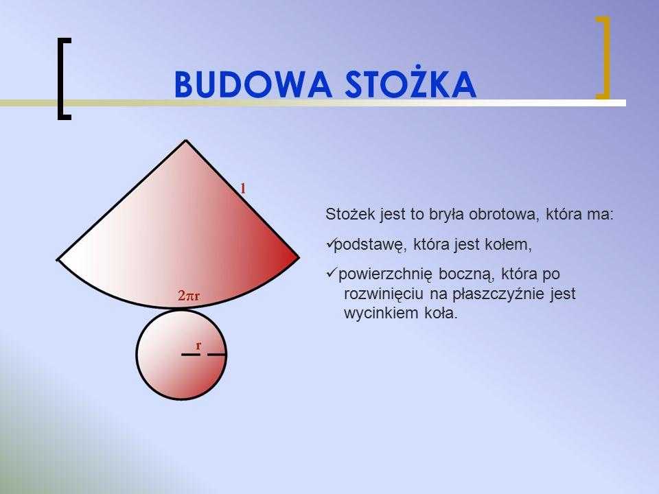 BUDOWA STOŻKA Stożek jest to bryła obrotowa, która ma: podstawę, która jest kołem, powierzchnię boczną, która po rozwinięciu na płaszczyźnie jest wyci