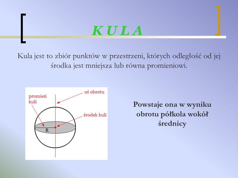 K U L A Kula jest to zbiór punktów w przestrzeni, których odległość od jej środka jest mniejsza lub równa promieniowi. Powstaje ona w wyniku obrotu pó