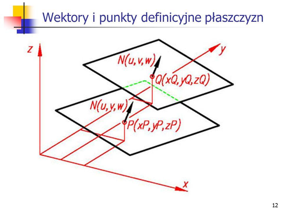 13 Elementy geometryczne i relacje Wektory Definicje elementów geometrycznych Odległości między elementami geometrycznymi Kąty Elementy symetrii Przecięcia Rzuty