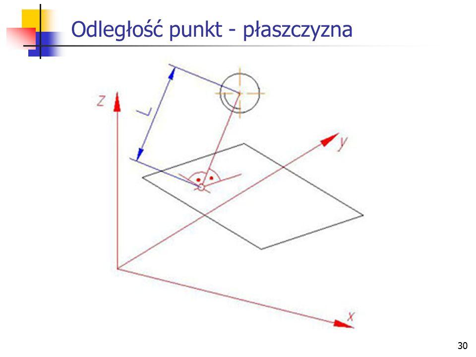 31 Wzór na odległość punkt - płaszczyzna