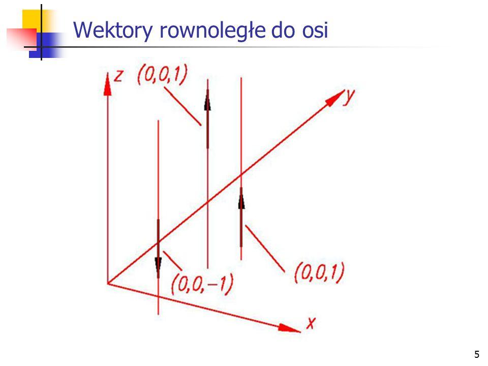 6 Wektory równoległe do osi x, y i z