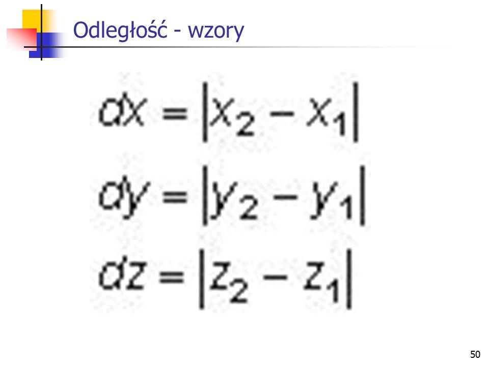 51 Elementy geometryczne i relacje Wektory Definicje elementów geometrycznych Odległości między elementami geometrycznymi Kąty Elementy symetrii Przecięcia Rzuty