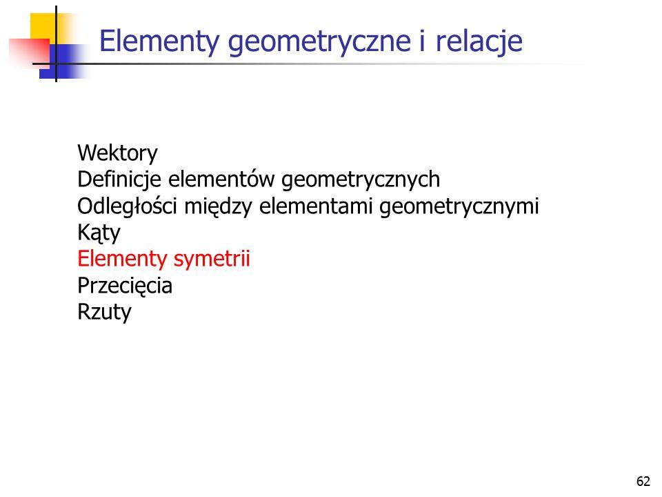 63 Punkt symetrii punktów