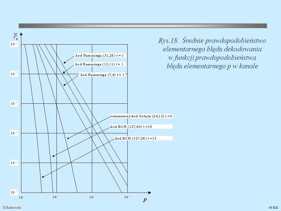 D.Rutkowski40/KK Rys.18. Średnie prawdopodobieństwo elementarnego błędu dekodowania w funkcji prawdopodobieństwa błędu elementarnego p w kanale