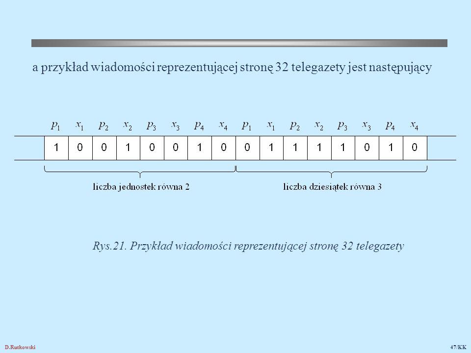 D.Rutkowski47/KK a przykład wiadomości reprezentującej stronę 32 telegazety jest następujący Rys.21. Przykład wiadomości reprezentującej stronę 32 tel
