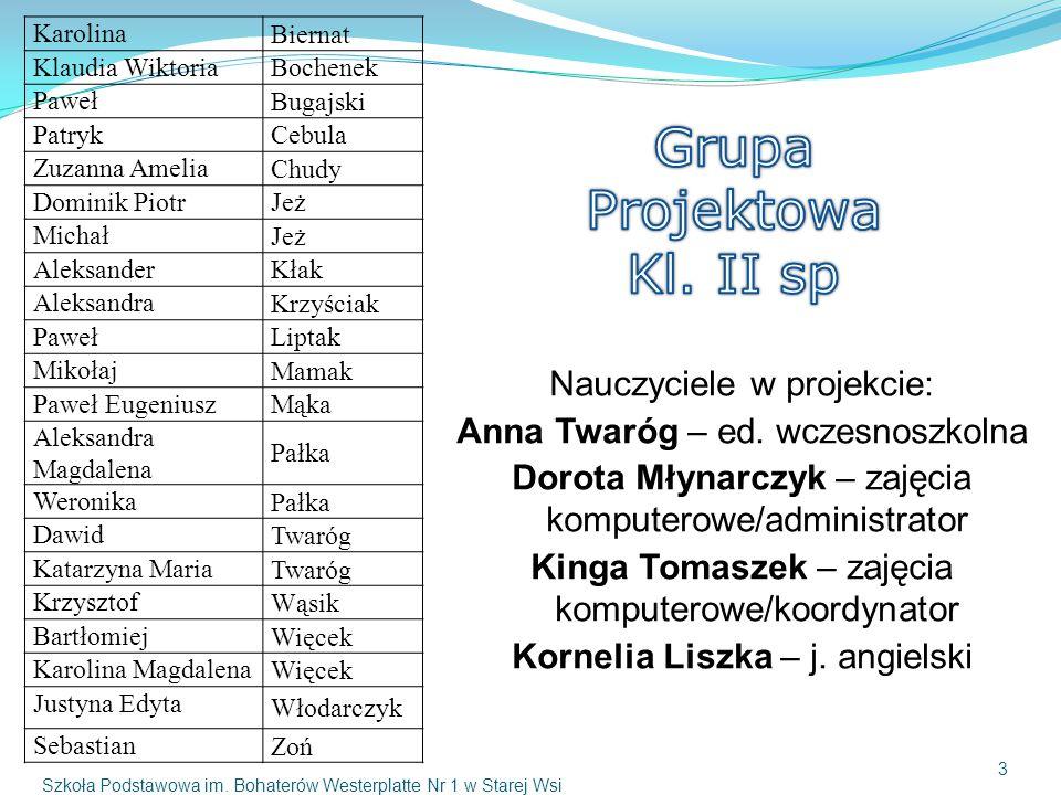 Nauczyciele w projekcie: Anna Twaróg – ed.