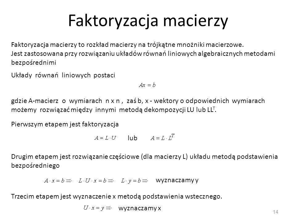 Faktoryzacja macierzy 14 Faktoryzacja macierzy to rozkład macierzy na trójkątne mnożniki macierzowe. Jest zastosowana przy rozwiązaniu układów równań