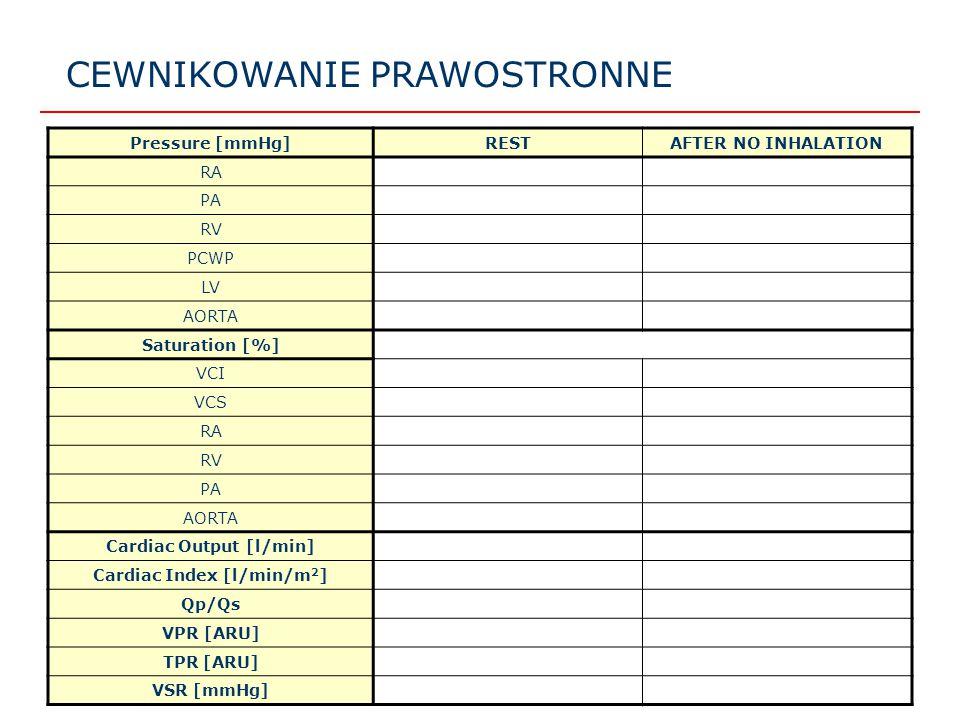 CEWNIKOWANIE PRAWOSTRONNE Pressure [mmHg]RESTAFTER NO INHALATION RA PA RV PCWP LV AORTA Saturation [%] VCI VCS RA RV PA AORTA Cardiac Output [l/min] Cardiac Index [l/min/m 2 ] Qp/Qs VPR [ARU] TPR [ARU] VSR [mmHg]