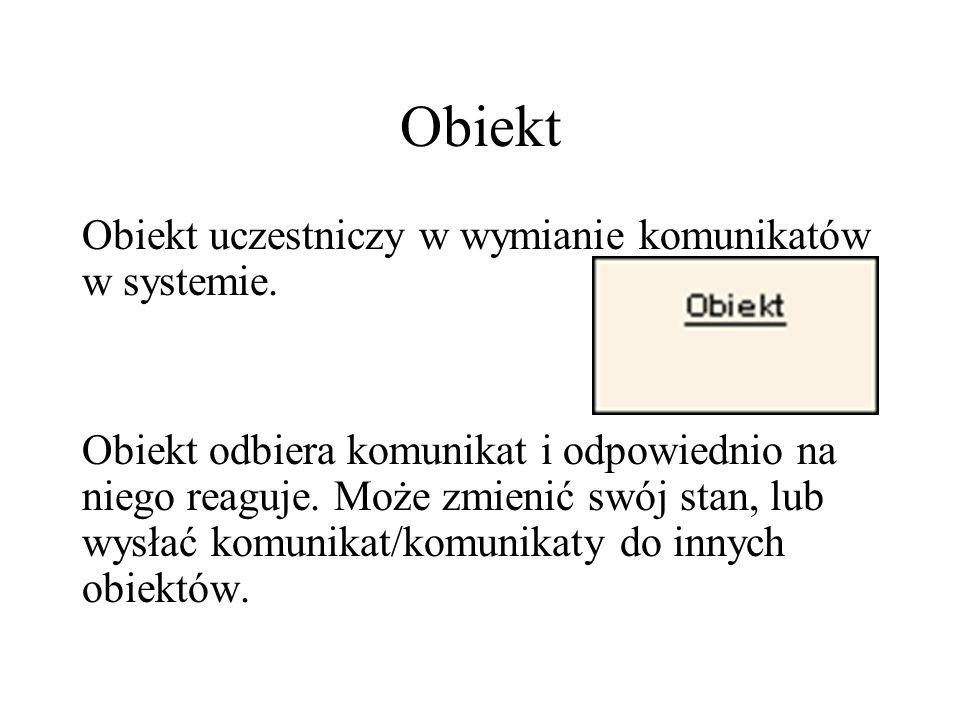 Wiązania Wiązanie (association) jest kanałem komunikacyjnym między obiektami.