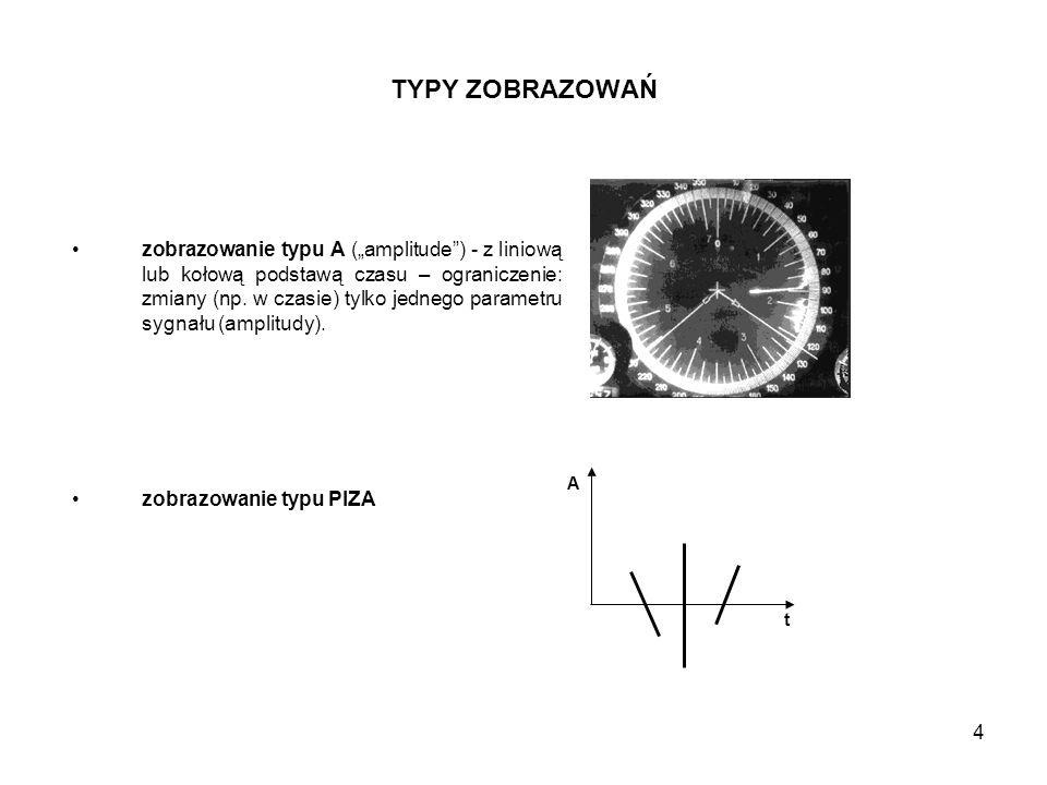 """4 TYPY ZOBRAZOWAŃ zobrazowanie typu A (""""amplitude"""") - z liniową lub kołową podstawą czasu – ograniczenie: zmiany (np. w czasie) tylko jednego parametr"""