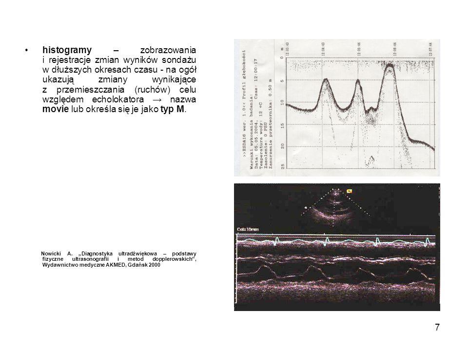 7 histogramy – zobrazowania i rejestracje zmian wyników sondażu w dłuższych okresach czasu - na ogół ukazują zmiany wynikające z przemieszczania (ruch