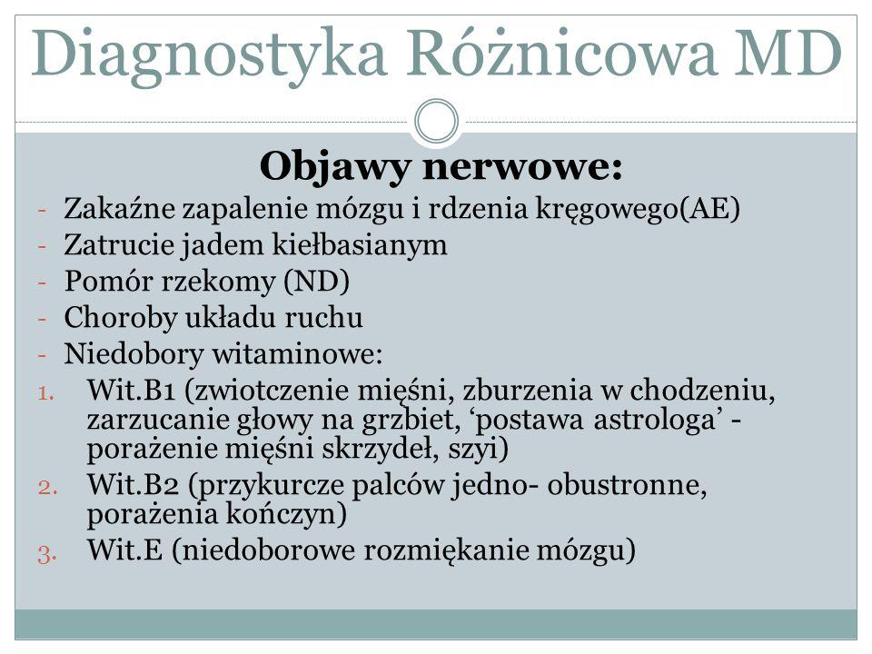 Objawy nerwowe: - Zakaźne zapalenie mózgu i rdzenia kręgowego(AE) - Zatrucie jadem kiełbasianym - Pomór rzekomy (ND) - Choroby układu ruchu - Niedobor