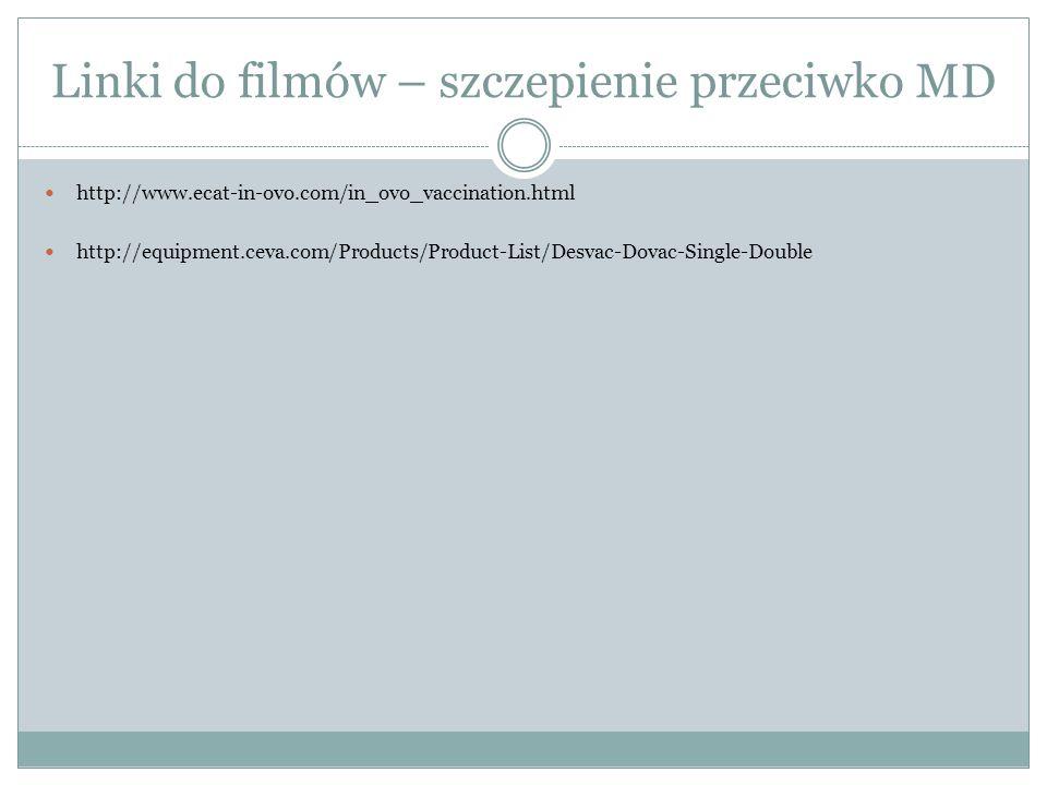 Linki do filmów – szczepienie przeciwko MD http://www.ecat-in-ovo.com/in_ovo_vaccination.html http://equipment.ceva.com/Products/Product-List/Desvac-D