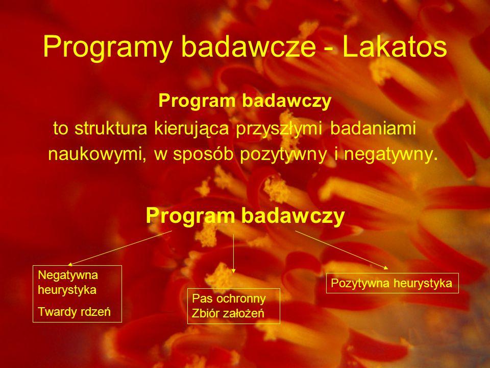 Programy badawcze - Lakatos Program badawczy to struktura kierująca przyszłymi badaniami naukowymi, w sposób pozytywny i negatywny. Program badawczy P