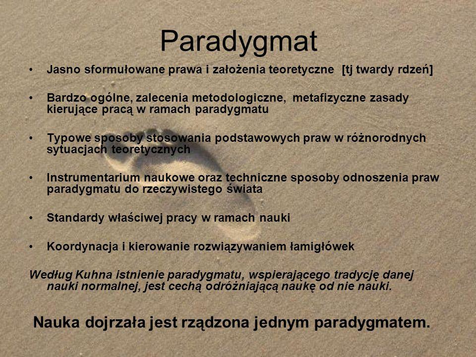 Paradygmat Jasno sformułowane prawa i założenia teoretyczne [tj twardy rdzeń] Bardzo ogólne, zalecenia metodologiczne, metafizyczne zasady kierujące p