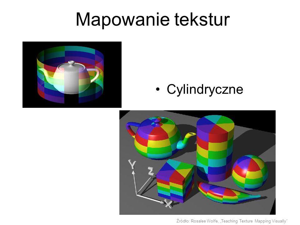 """Mapowanie tekstur Cylindryczne Źródło: Rosalee Wolfe, """"Teaching Texture Mapping Visually"""""""
