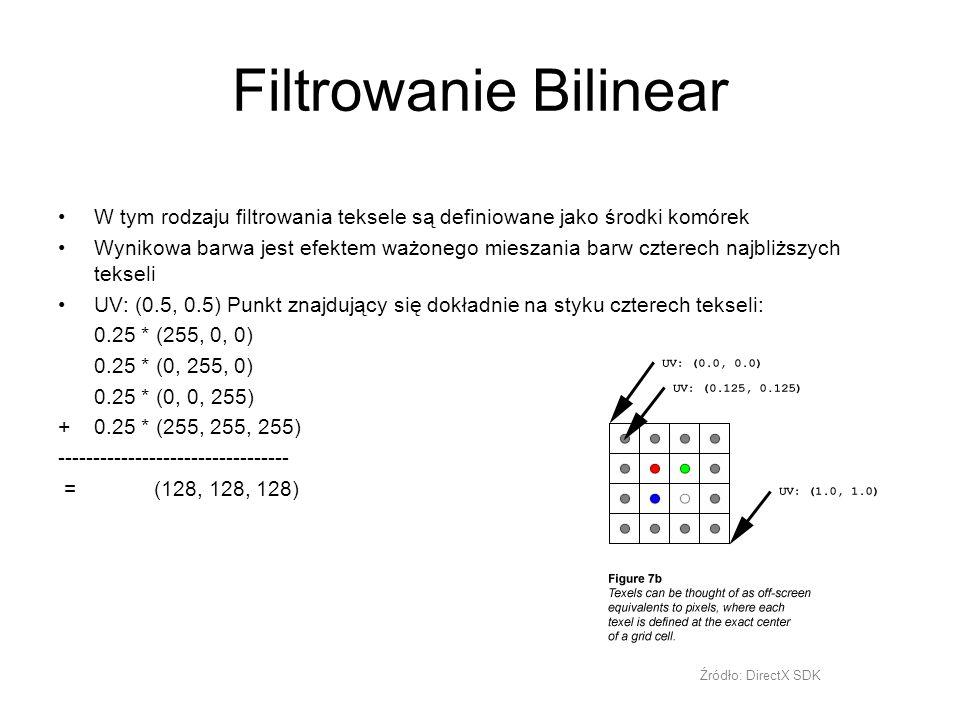 Filtrowanie Bilinear W tym rodzaju filtrowania teksele są definiowane jako środki komórek Wynikowa barwa jest efektem ważonego mieszania barw czterech
