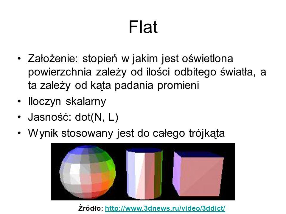 Flat Założenie: stopień w jakim jest oświetlona powierzchnia zależy od ilości odbitego światła, a ta zależy od kąta padania promieni Iloczyn skalarny