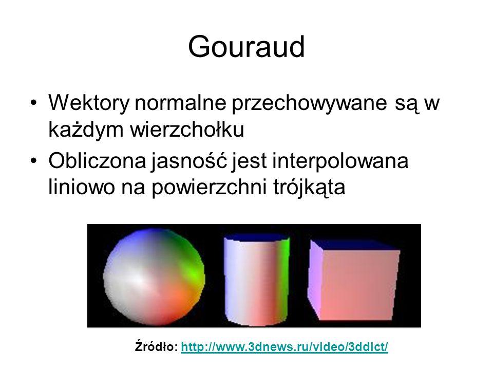 Gouraud Wektory normalne przechowywane są w każdym wierzchołku Obliczona jasność jest interpolowana liniowo na powierzchni trójkąta Źródło: http://www