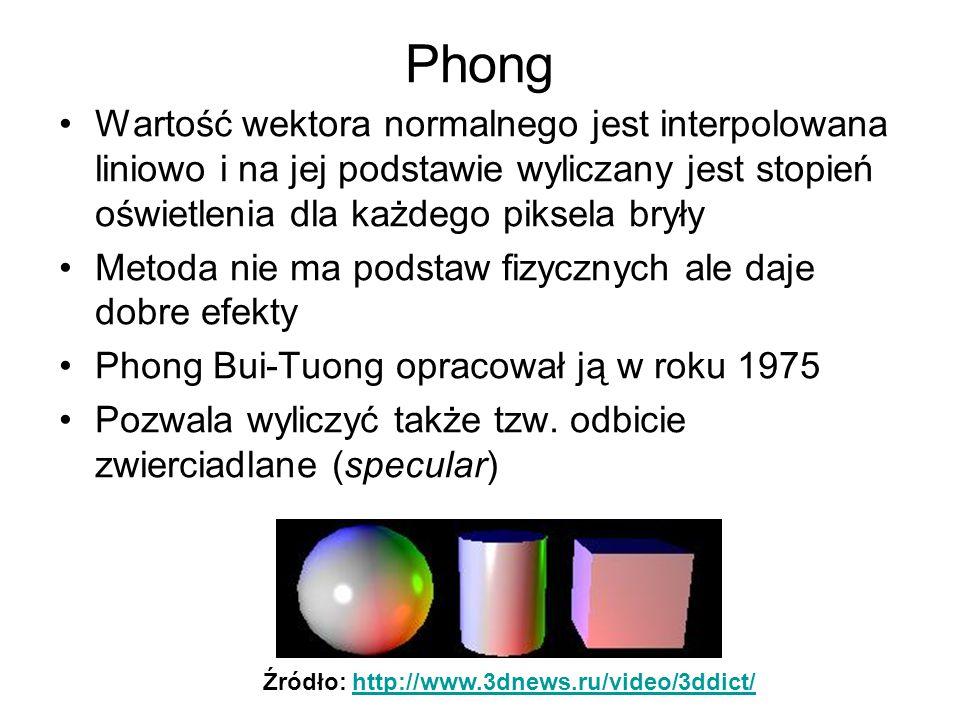 Phong Wartość wektora normalnego jest interpolowana liniowo i na jej podstawie wyliczany jest stopień oświetlenia dla każdego piksela bryły Metoda nie ma podstaw fizycznych ale daje dobre efekty Phong Bui-Tuong opracował ją w roku 1975 Pozwala wyliczyć także tzw.