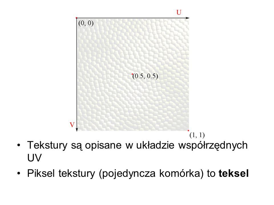 Tekstury są opisane w układzie współrzędnych UV Piksel tekstury (pojedyncza komórka) to teksel