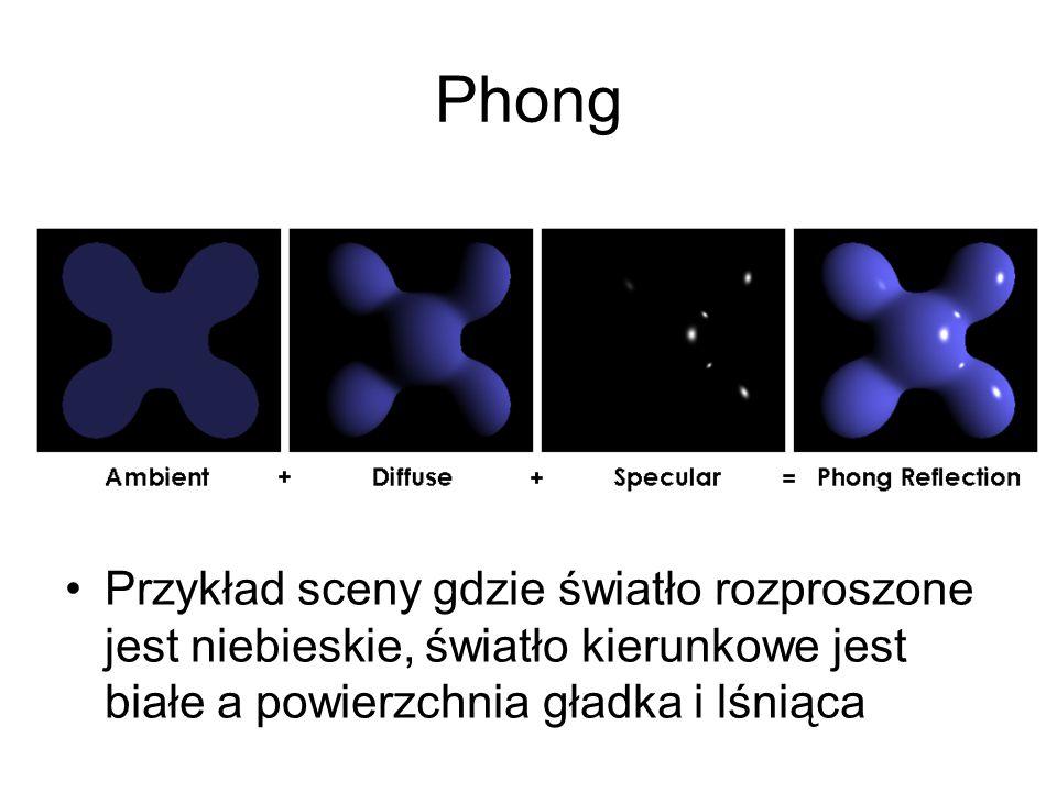 Przykład sceny gdzie światło rozproszone jest niebieskie, światło kierunkowe jest białe a powierzchnia gładka i lśniąca