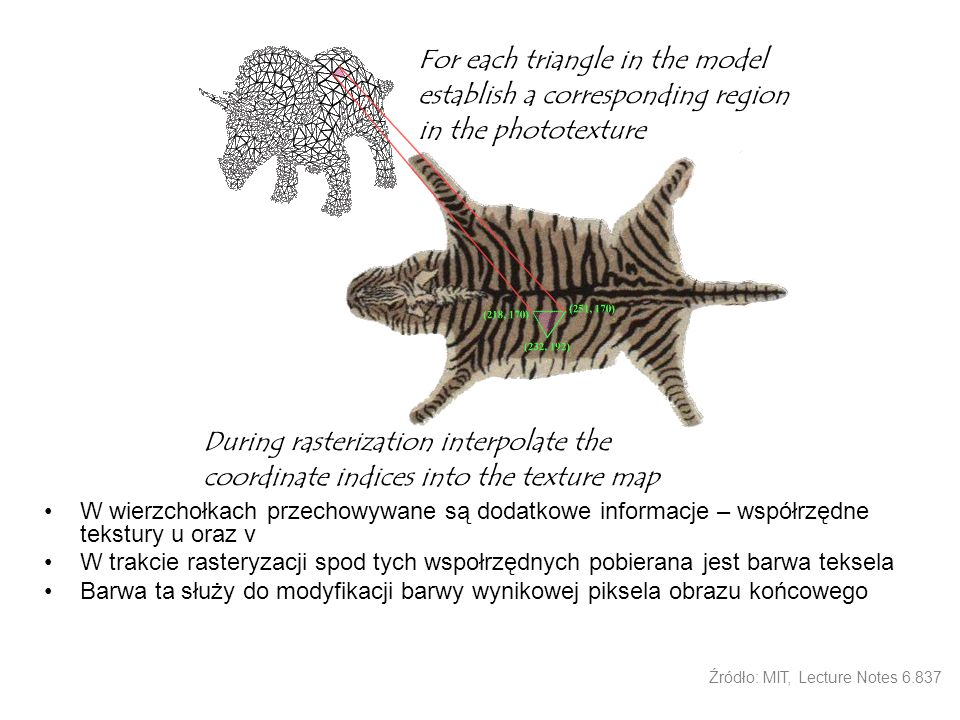 W wierzchołkach przechowywane są dodatkowe informacje – współrzędne tekstury u oraz v W trakcie rasteryzacji spod tych wspołrzędnych pobierana jest ba