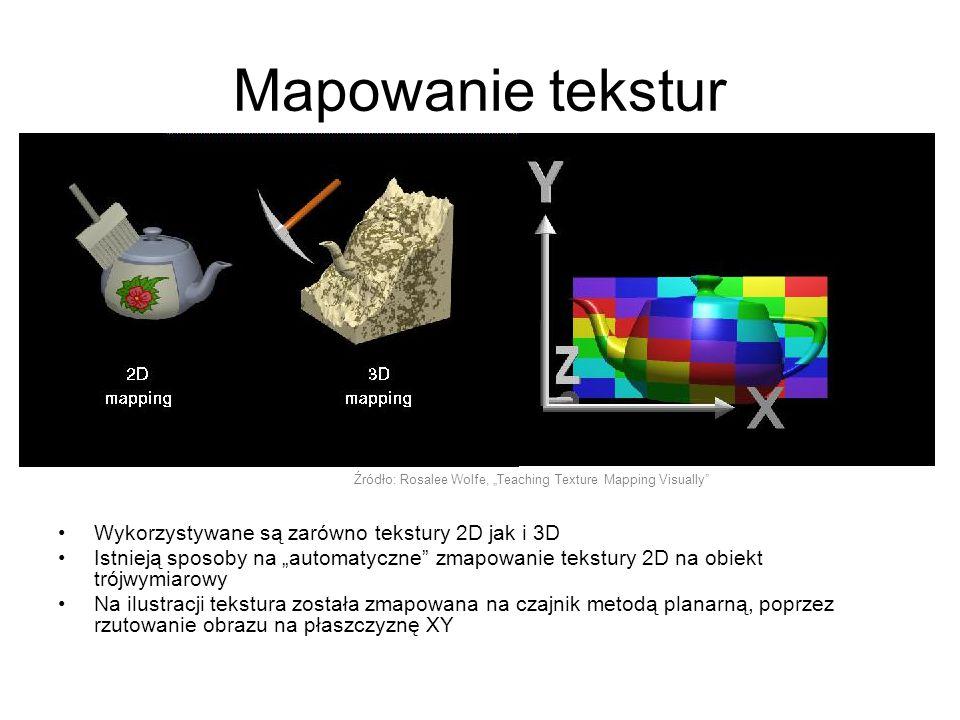 """Mapowanie tekstur Wykorzystywane są zarówno tekstury 2D jak i 3D Istnieją sposoby na """"automatyczne zmapowanie tekstury 2D na obiekt trójwymiarowy Na ilustracji tekstura została zmapowana na czajnik metodą planarną, poprzez rzutowanie obrazu na płaszczyznę XY Źródło: Rosalee Wolfe, """"Teaching Texture Mapping Visually"""