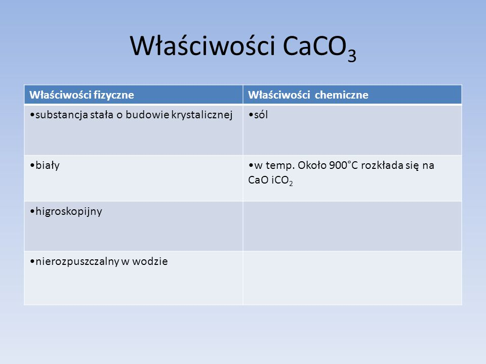 Właściwości CaCO 3 Właściwości fizyczneWłaściwości chemiczne substancja stała o budowie krystalicznejsól białyw temp. Około 900°C rozkłada się na CaO