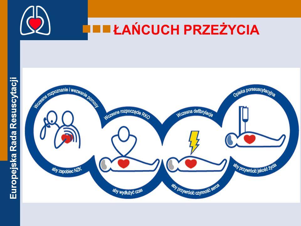 Europejska Rada Resuscytacji Stan poszkodowanego oceniamy na podstawie Stan poszkodowanego - przytomność - oddech NIE SPRAWDZAMY TĘTNA !!!!