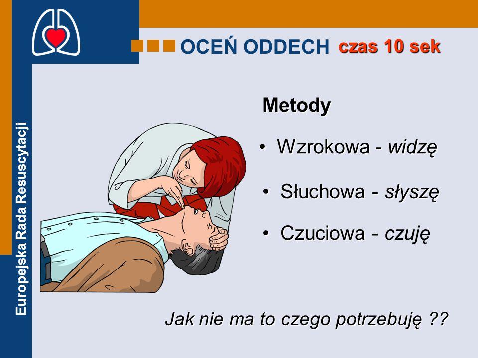 Europejska Rada Resuscytacji OCEŃ ODDECH Metody czas 10 sek Wzrokowa - widzęWzrokowa - widzę Słuchowa - słyszęSłuchowa - słyszę CzuciowaCzuciowa - czuję Jak nie ma to czego potrzebuję ??
