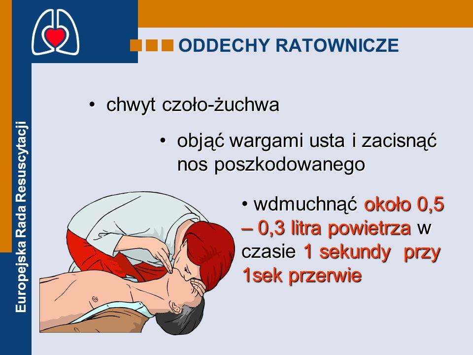 Europejska Rada Resuscytacji ODDECHY RATOWNICZE chwyt czoło-żuchwachwyt czoło-żuchwa objąć wargami usta i zacisnąć nos poszkodowanegoobjąć wargami usta i zacisnąć nos poszkodowanego wdmuchnąć około 0,5 – 0,3 litra powietrza w czasie 1 sekundy przy 1sek przerwie wdmuchnąć około 0,5 – 0,3 litra powietrza w czasie 1 sekundy przy 1sek przerwie