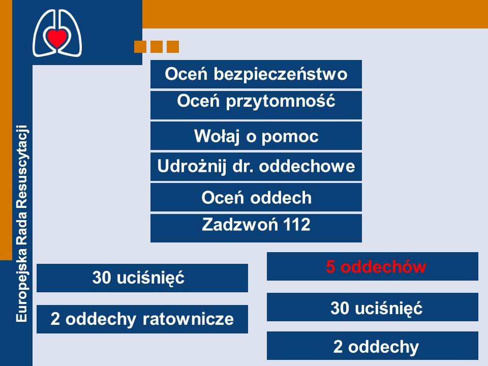 Europejska Rada Resuscytacji Oceń bezpieczeństwo Oceń przytomność Wołaj o pomoc Udrożnij dr.
