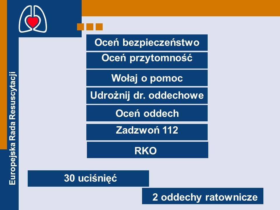 Europejska Rada Resuscytacji 30 UCIŚNIĘĆ Oceń bezpieczeństwo Oceń przytomność Wołaj o pomoc Udrożnij dr.