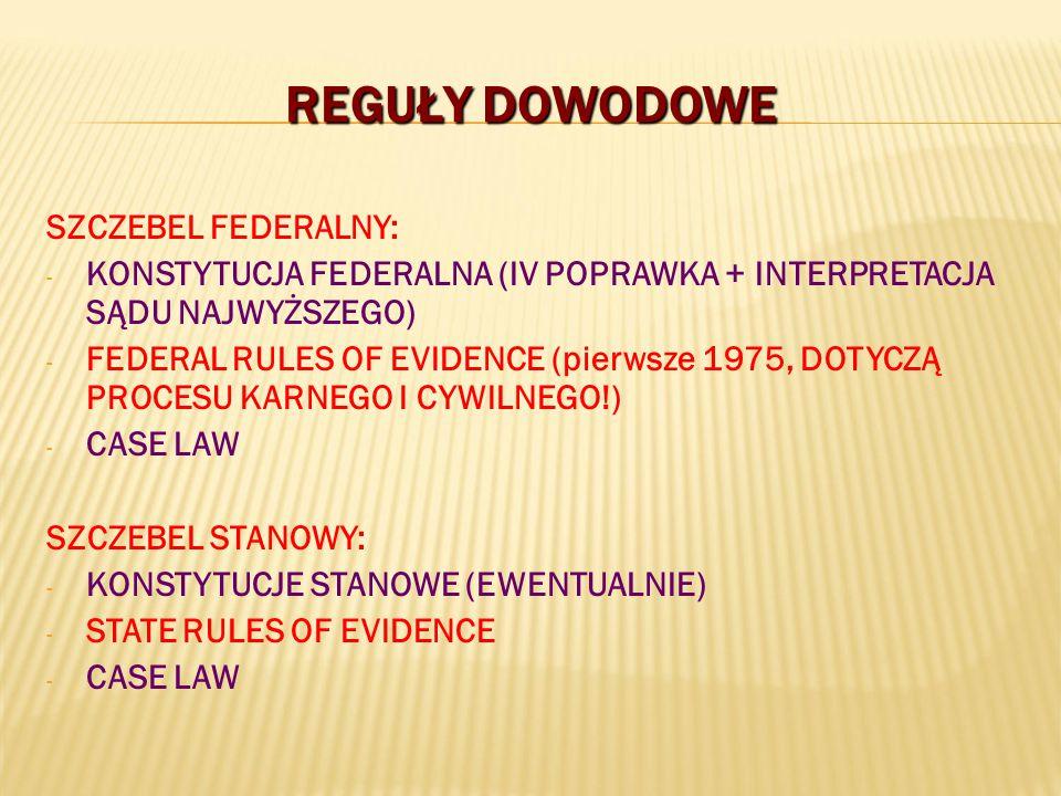 REGUŁY DOWODOWE SZCZEBEL FEDERALNY: - KONSTYTUCJA FEDERALNA (IV POPRAWKA + INTERPRETACJA SĄDU NAJWYŻSZEGO) - FEDERAL RULES OF EVIDENCE (pierwsze 1975, DOTYCZĄ PROCESU KARNEGO I CYWILNEGO!) - CASE LAW SZCZEBEL STANOWY: - KONSTYTUCJE STANOWE (EWENTUALNIE) - STATE RULES OF EVIDENCE - CASE LAW