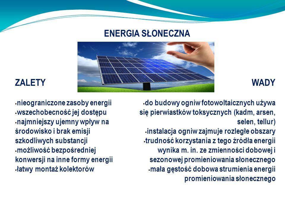 ENERGIA SŁONECZNA ZALETY  nieograniczone zasoby energii  wszechobecność jej dostępu  najmniejszy ujemny wpływ na środowisko i brak emisji szkodliwy