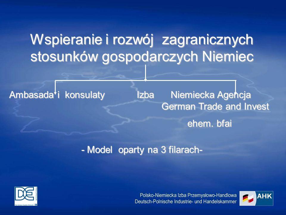 - Model oparty na 3 filarach- - Model oparty na 3 filarach- Wspieranie i rozwój zagranicznych stosunków gospodarczych Niemiec Ambasada i konsulaty Izba Niemiecka Agencja German Trade and Invest ehem.