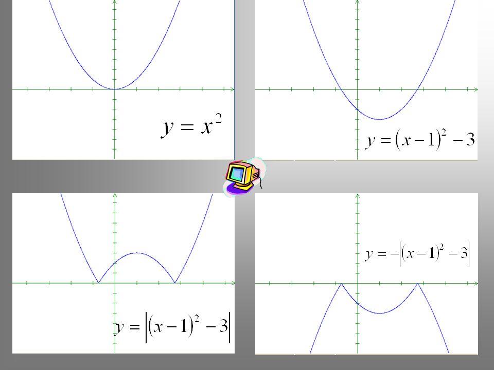 Aby sporządzić wykres danej funkcji utwórz kolejno wykresy następujących funkcji : Sprawdź, czy dobrze narysowałeś wykresy Sprawdź, czy dobrze narysowałeś wykresy