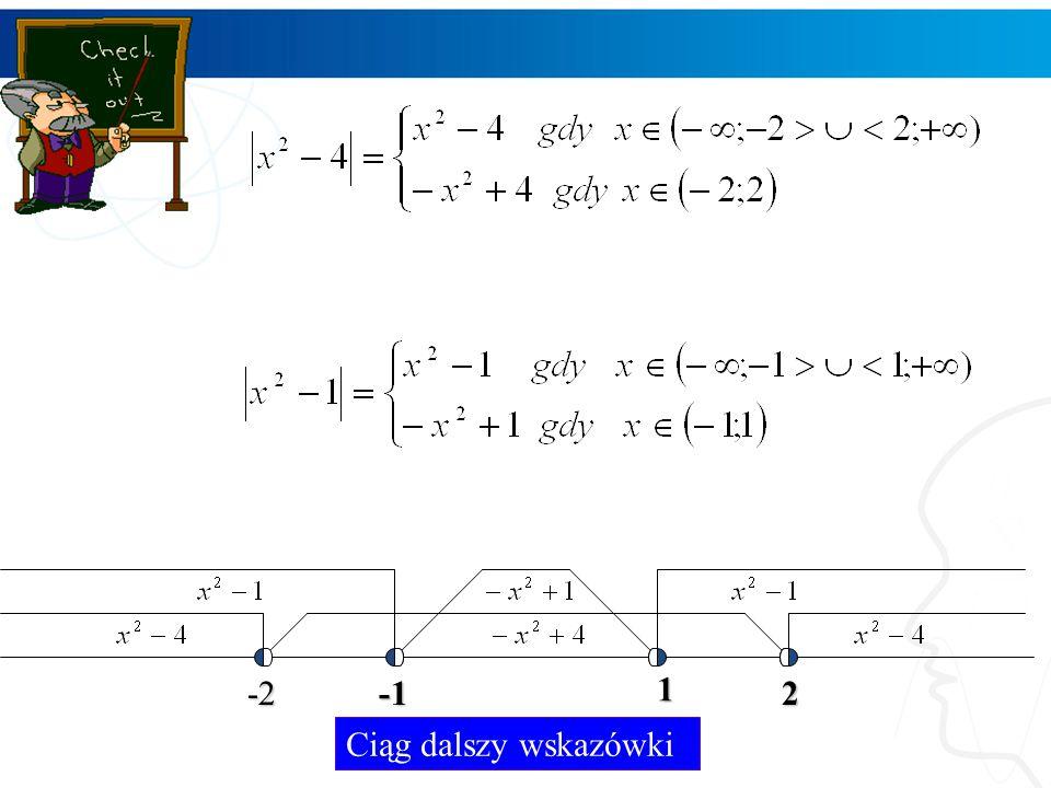 Wykresu tej funkcji nie da się narysować przez przekształcanie wykresu funkcji.