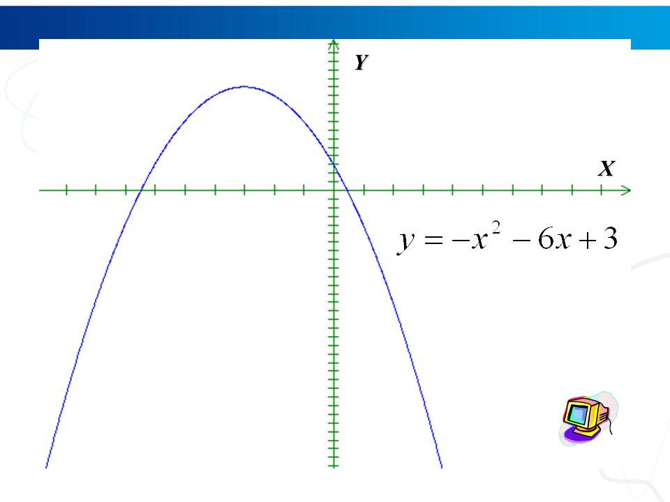 Zadanie 4. Sporządź wykres funkcji: