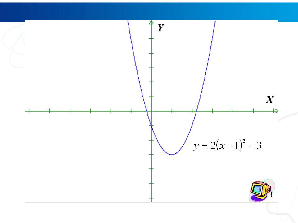 Praca domowa Zadanie 5. Sporządź wykresy następujących funkcji: