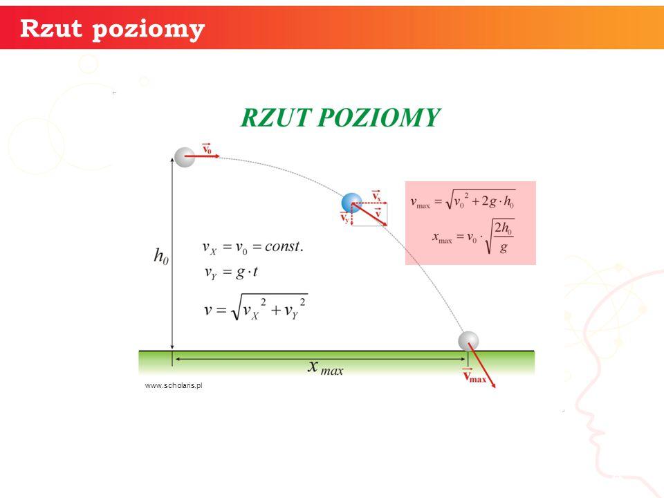4 Rzut poziomy www.scholaris.pl