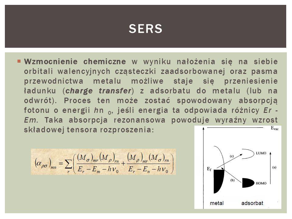  Charakterystyka wzmocnienia chemicznego  wzmocnienie natężenia światła rozproszonego ramanowsko w stosunku do zwykłych warunków rejestracji widma jest rzędu 10 2  wzmocnienie występuje jedynie dla cząsteczek bezpośrednio oddziałujących z metalem - zasięg ograniczony do monowarstwy adsorbatu (duża specyficzność powierzchniowa)  wzmocnienie chemiczne nie zależy od właściwości optycznych metalu, tylko od natury oddziaływań metal-adsorbat; obserwuje się je również w przypadku innych metali niż Ag, Au czy Cu  wielkość wzmocnienia chemicznego zależy od położenia poziomu Fermiego metalu i zmienia się w zależności od przyłożonego do elektrody potencjału.