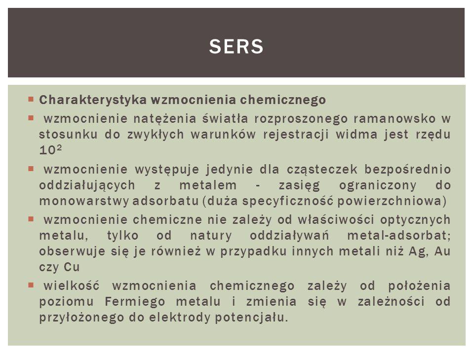  Charakterystyka wzmocnienia chemicznego  wzmocnienie natężenia światła rozproszonego ramanowsko w stosunku do zwykłych warunków rejestracji widma j