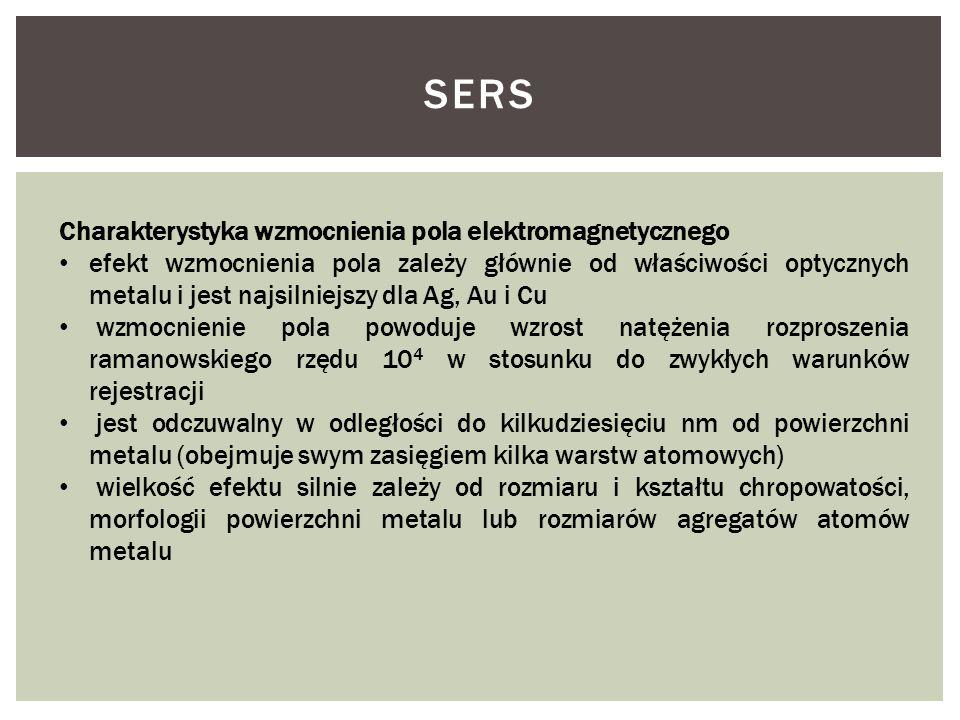 SERS Największe wzmocnienie uzyskuje się, gdy ziarnistość metalu ma rozmiary rzędu 10-100nm.