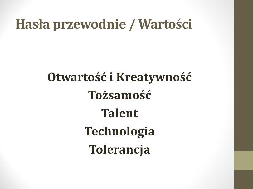 Hasła przewodnie / Wartości Otwartość i Kreatywność Tożsamość Talent Technologia Tolerancja