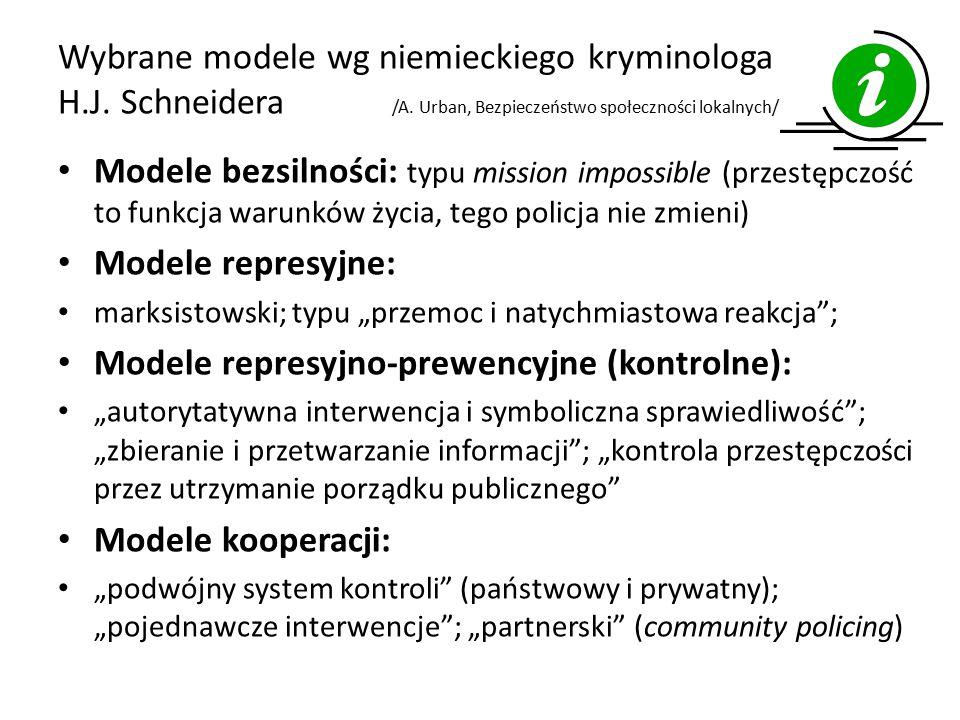 Wybrane modele wg niemieckiego kryminologa H.J.Schneidera /A.